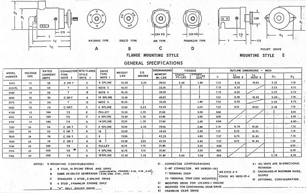 jasco alternator wiring diagram jasco alternator wiring diagram jasco 65tdm r alternator wiring diagram #2